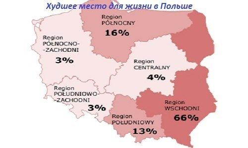 Самое плохое место для проживания в Польше