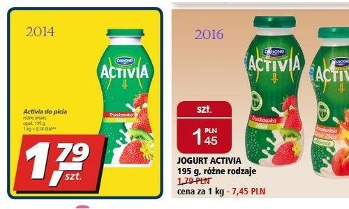 За 2 года йогурт в Польше подешевел
