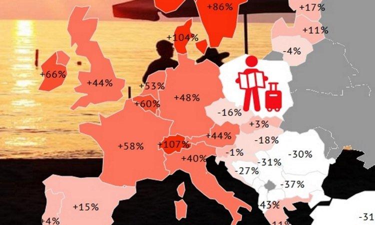 Сравнение стоимости отдыха в Европе