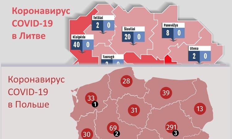 Коронавирус в Польше и Литве[статистика]