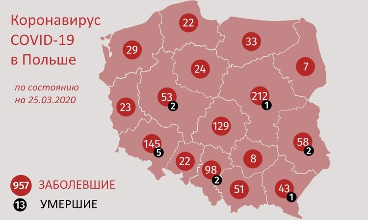 Заболевшие от коронавирусы в Польше статистика