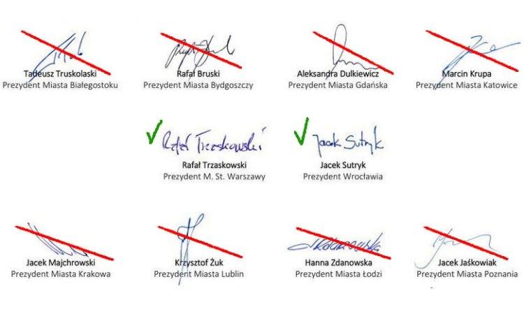 Как подписывать документы в Польше